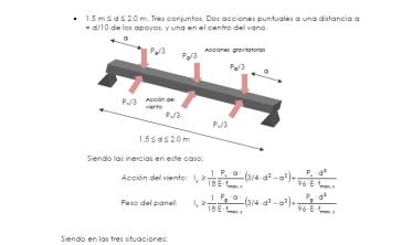 Calculo estructural Ratio, Hablemos de Aluminio