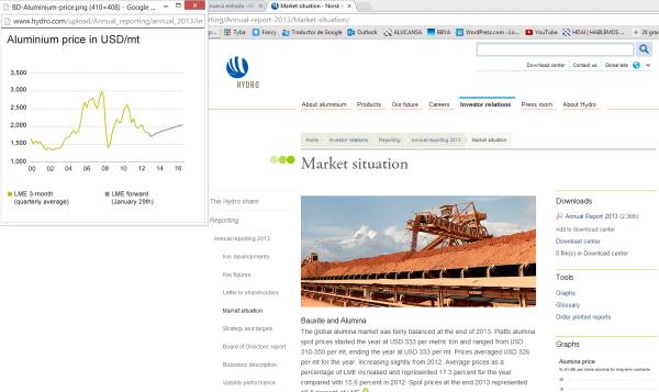 Hydro aluminium price report