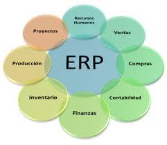 Imagen de google sin lucro ERP