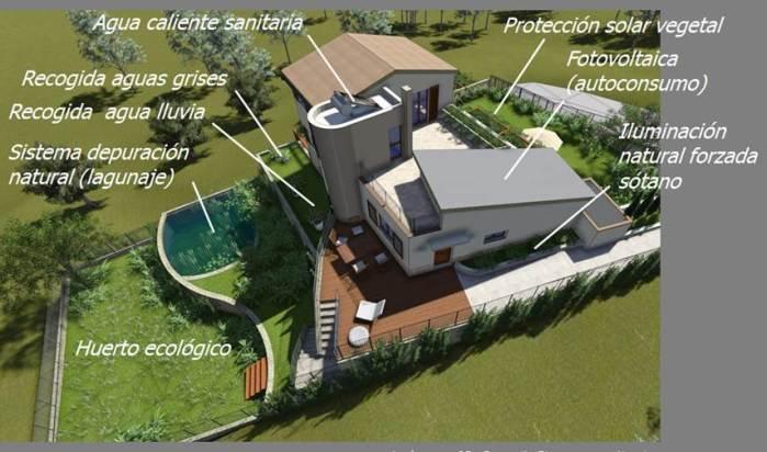 Estrategias sostenibles para vivienda unifamiliar en La Esperanza, Tenerife. (A. Reymundo, 2014)